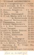 Broek o. akkerw. Patrimon. aanbest.1921